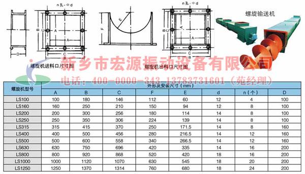 供应U型螺旋输送机,应用范围广,运行平稳图片_8