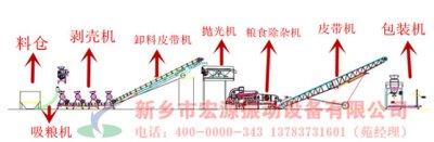 年产12万吨高粱清选生产线
